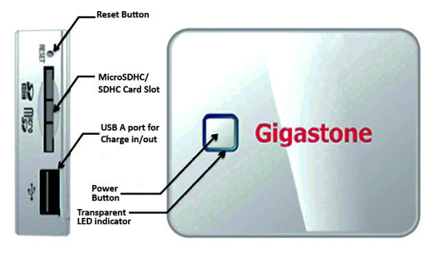 gigastone-smartbox-a2-labeled